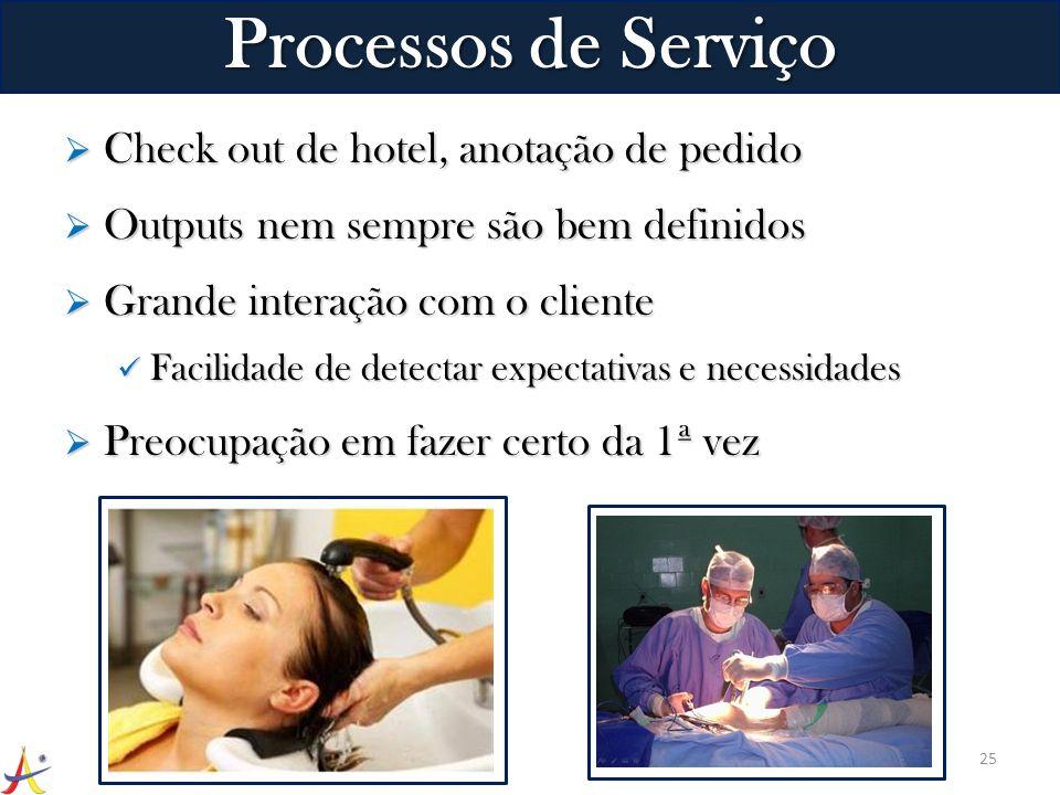 Processos de Serviço Check out de hotel, anotação de pedido