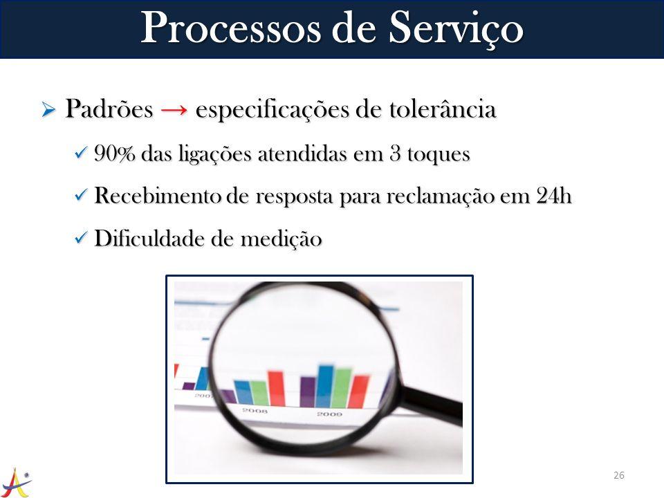 Processos de Serviço Padrões → especificações de tolerância