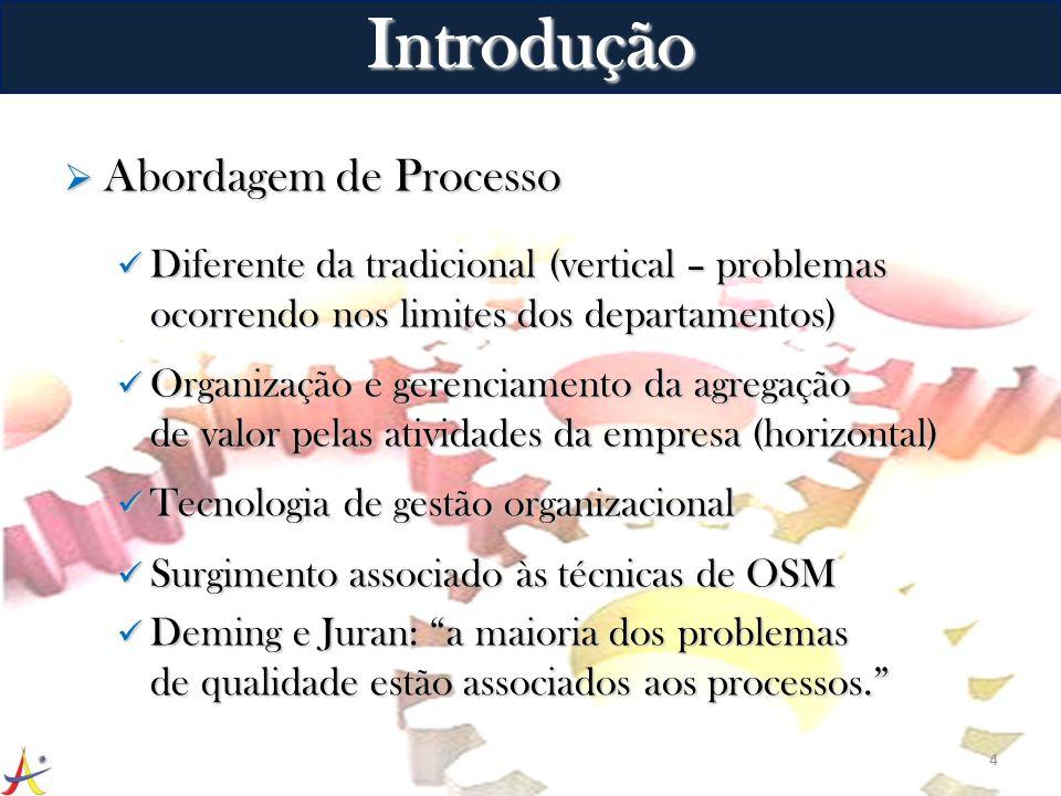 Introdução Abordagem de Processo