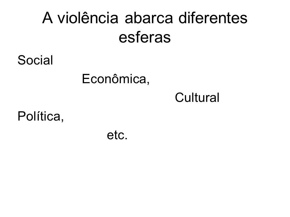 A violência abarca diferentes esferas