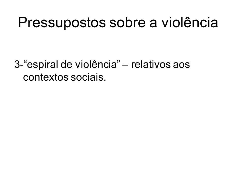 Pressupostos sobre a violência