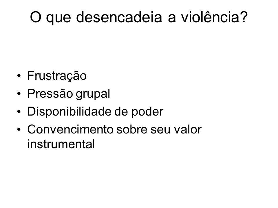 O que desencadeia a violência
