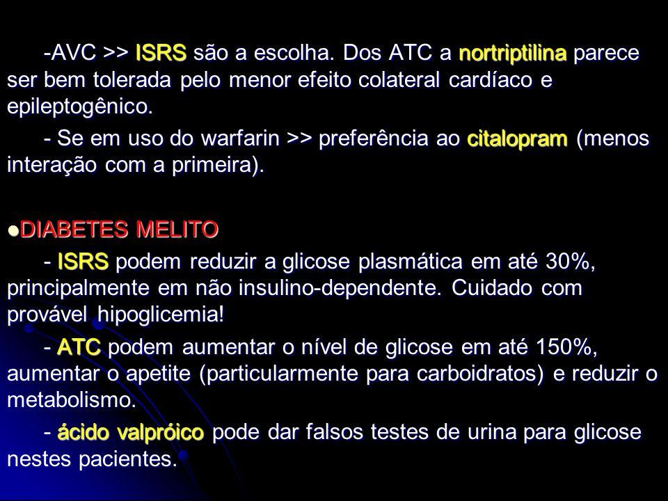 -AVC >> ISRS são a escolha