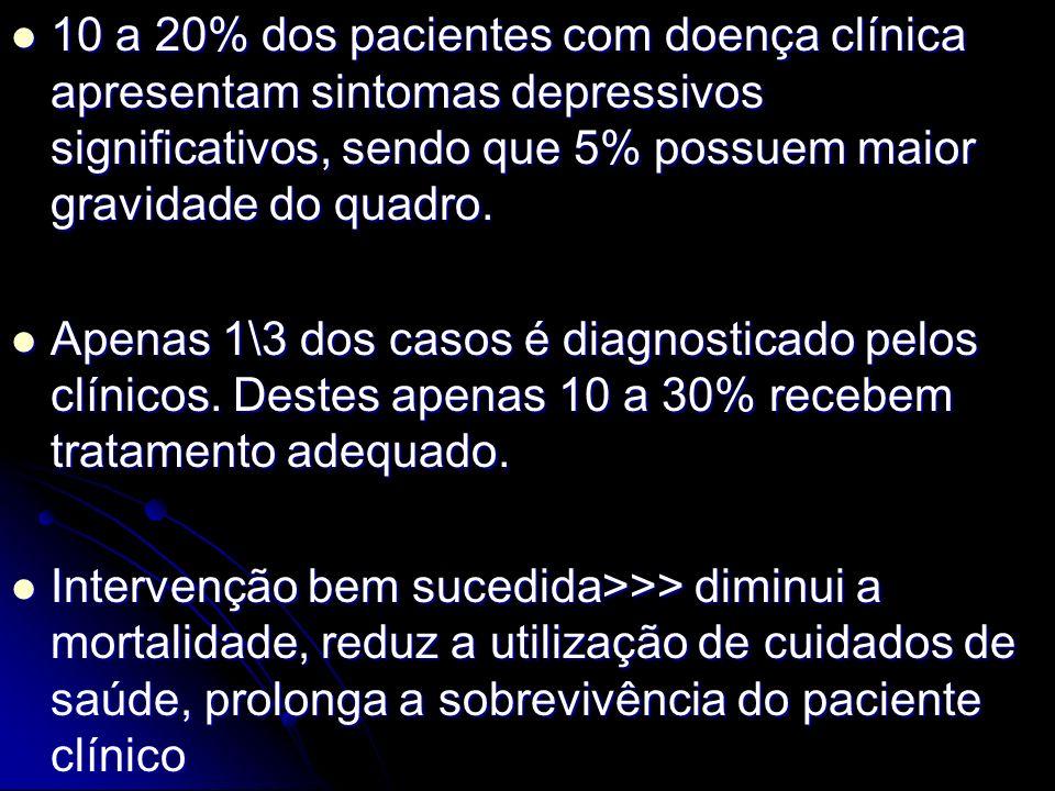 10 a 20% dos pacientes com doença clínica apresentam sintomas depressivos significativos, sendo que 5% possuem maior gravidade do quadro.