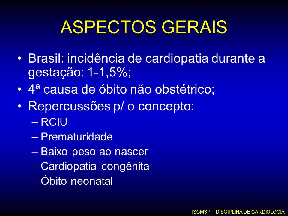 ASPECTOS GERAIS Brasil: incidência de cardiopatia durante a gestação: 1-1,5%; 4ª causa de óbito não obstétrico;