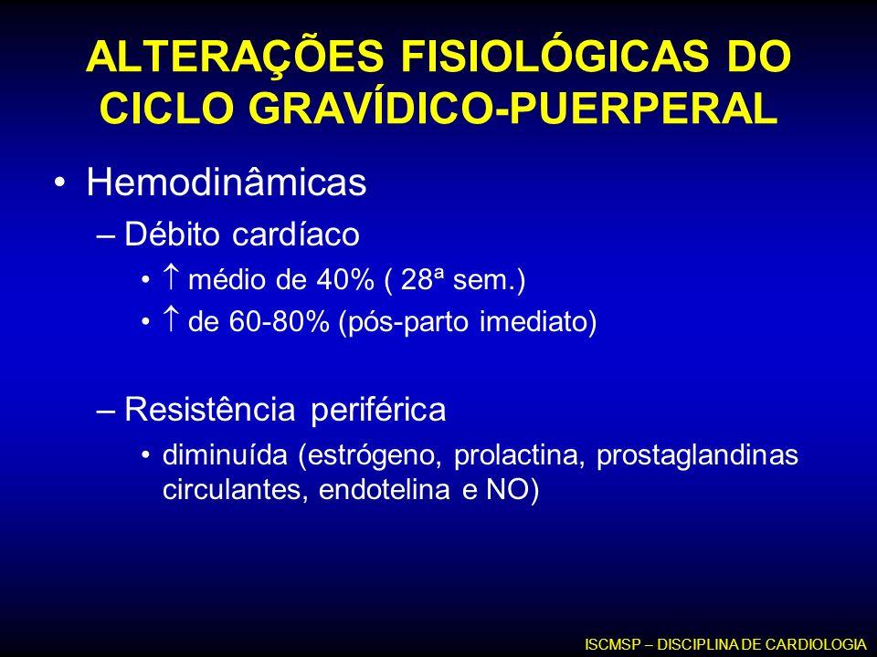 ALTERAÇÕES FISIOLÓGICAS DO CICLO GRAVÍDICO-PUERPERAL
