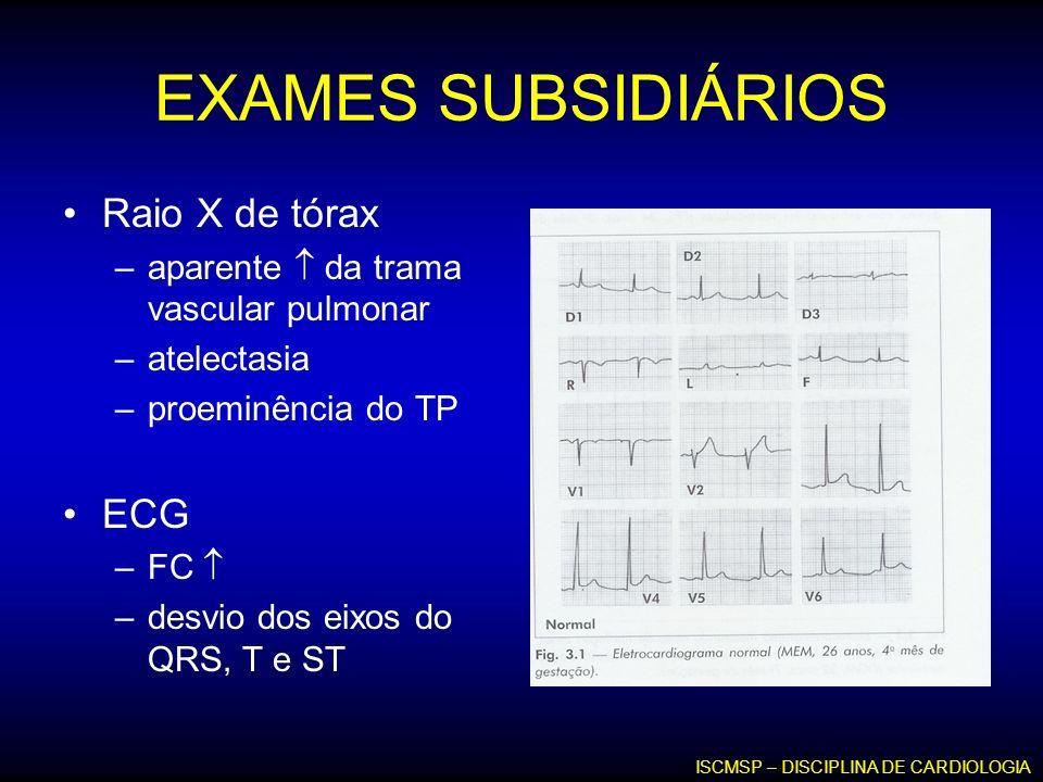 EXAMES SUBSIDIÁRIOS Raio X de tórax ECG