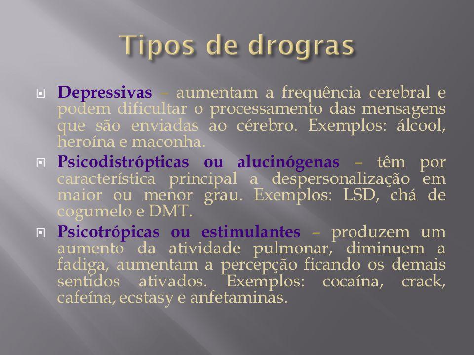 Tipos de drogras