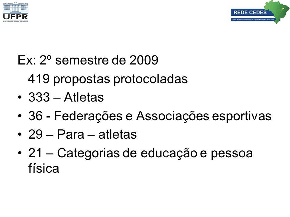 Ex: 2º semestre de 2009 419 propostas protocoladas. 333 – Atletas. 36 - Federações e Associações esportivas.