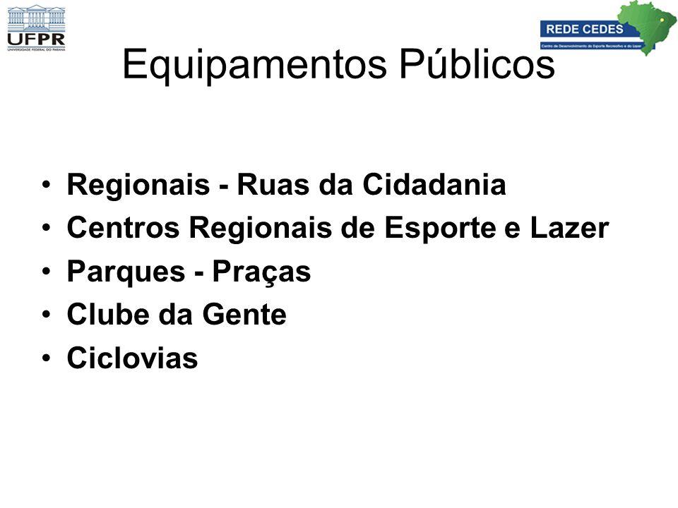 Equipamentos Públicos