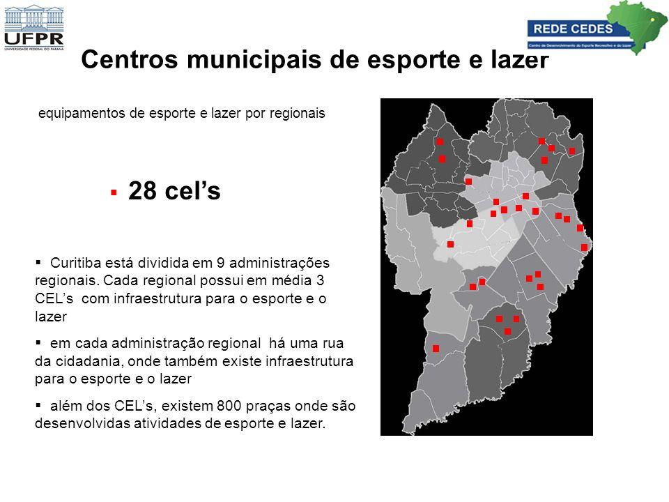 Centros municipais de esporte e lazer