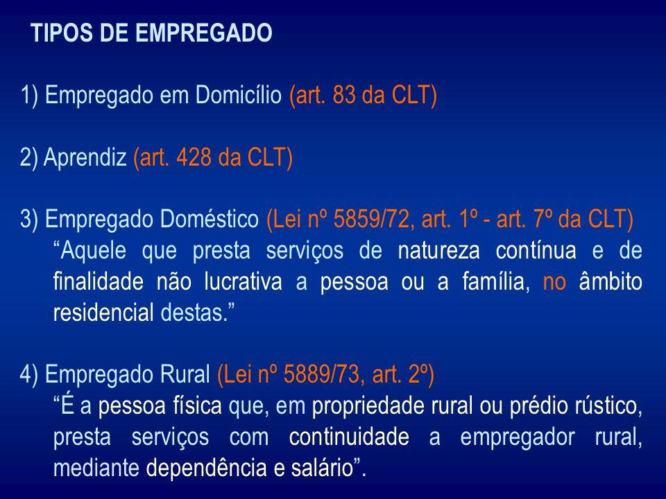 1) Empregado em Domicílio (art. 83 da CLT)