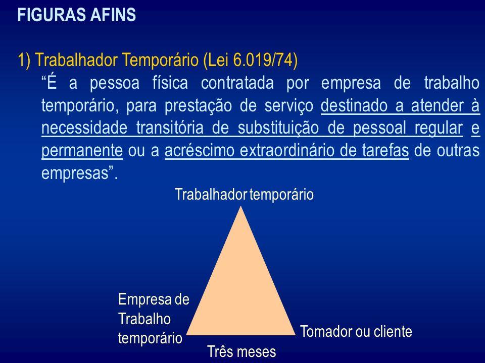 1) Trabalhador Temporário (Lei 6.019/74)
