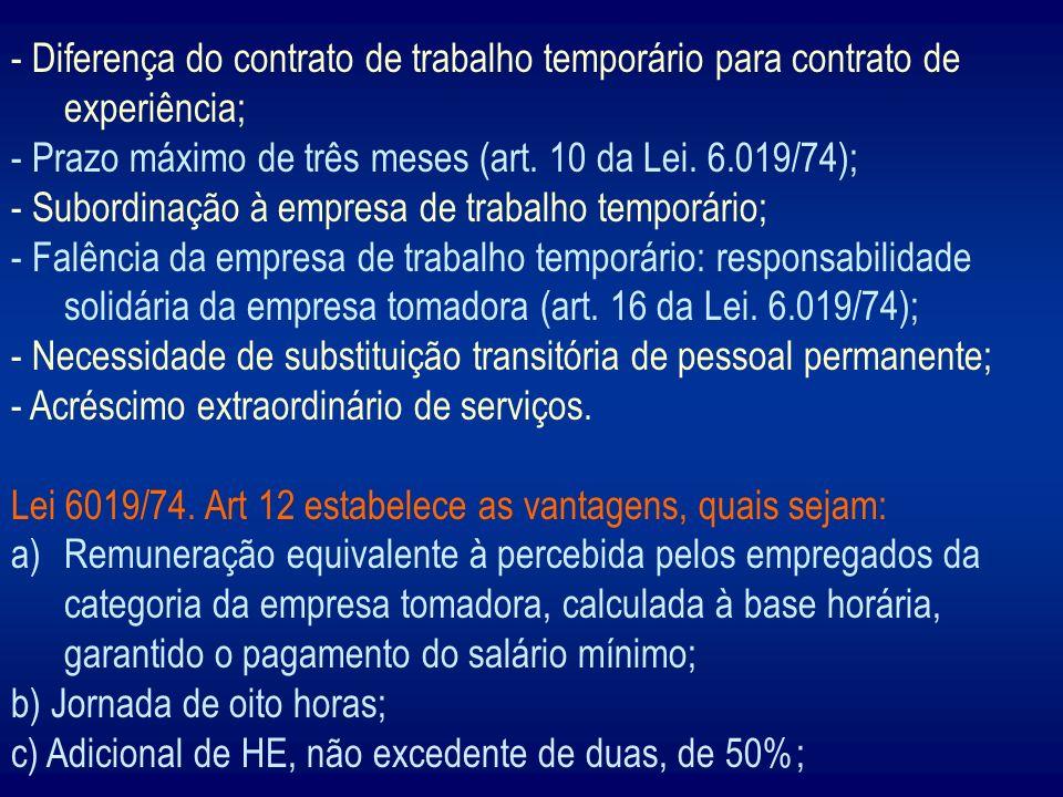 - Diferença do contrato de trabalho temporário para contrato de experiência;