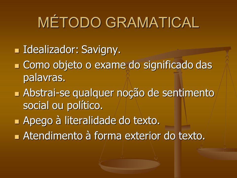 MÉTODO GRAMATICAL Idealizador: Savigny.
