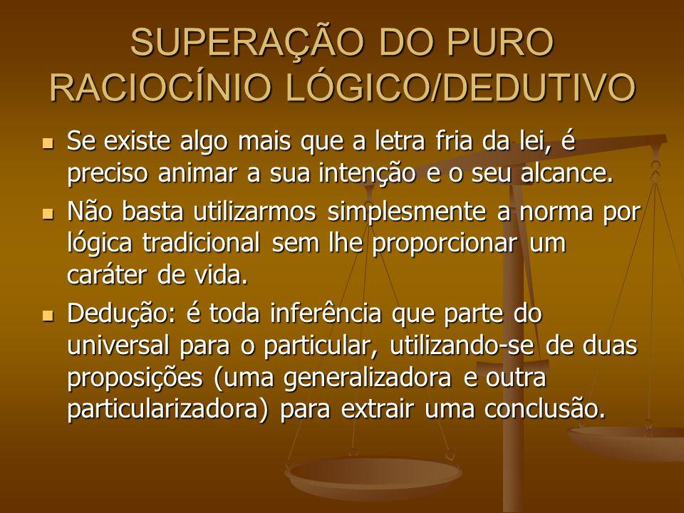 SUPERAÇÃO DO PURO RACIOCÍNIO LÓGICO/DEDUTIVO