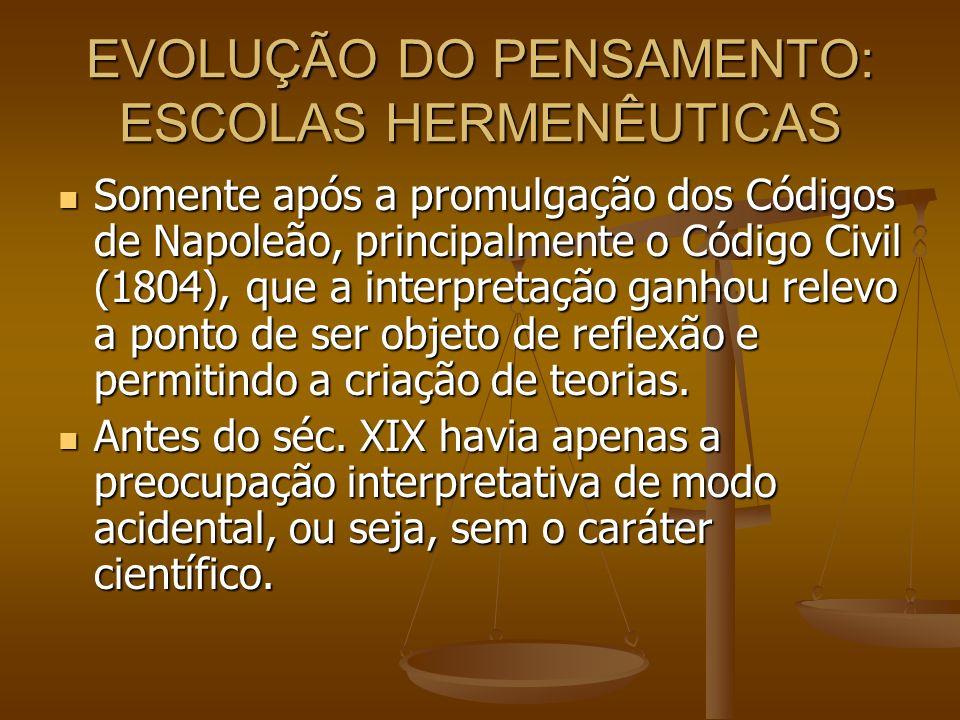 EVOLUÇÃO DO PENSAMENTO: ESCOLAS HERMENÊUTICAS