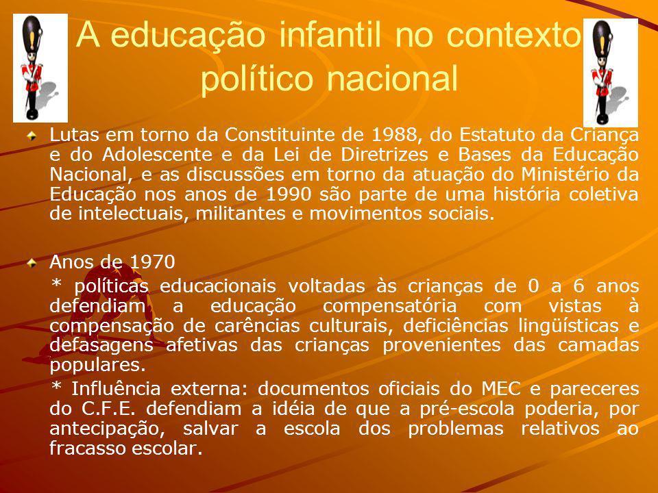 A educação infantil no contexto político nacional