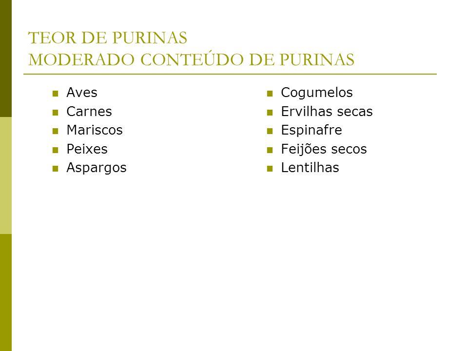 TEOR DE PURINAS MODERADO CONTEÚDO DE PURINAS