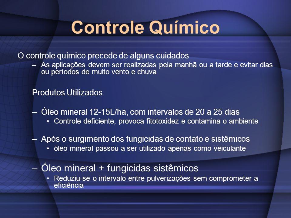 Controle Químico Óleo mineral + fungicidas sistêmicos