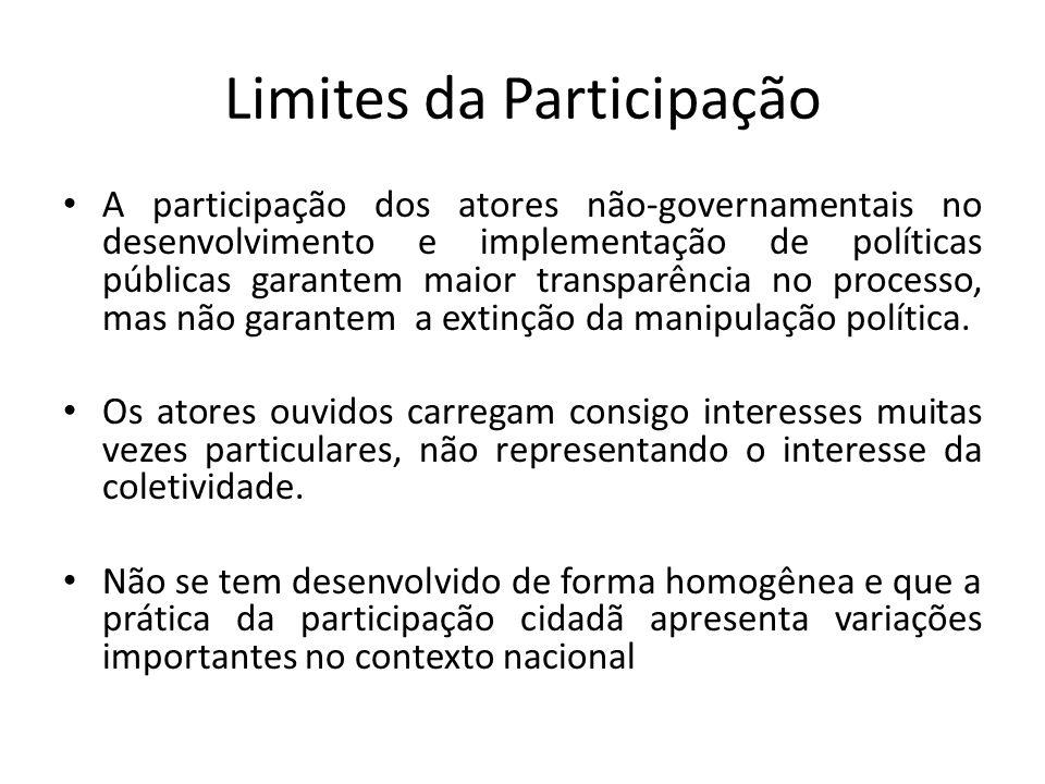 Limites da Participação