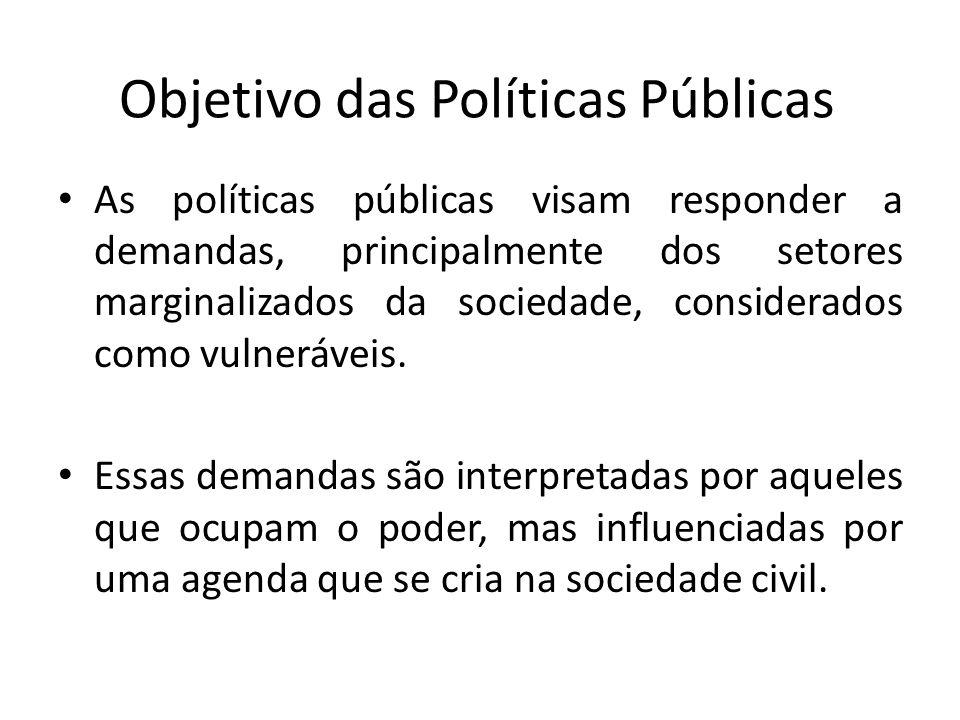 Objetivo das Políticas Públicas
