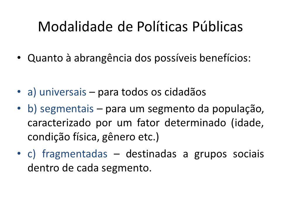 Modalidade de Políticas Públicas