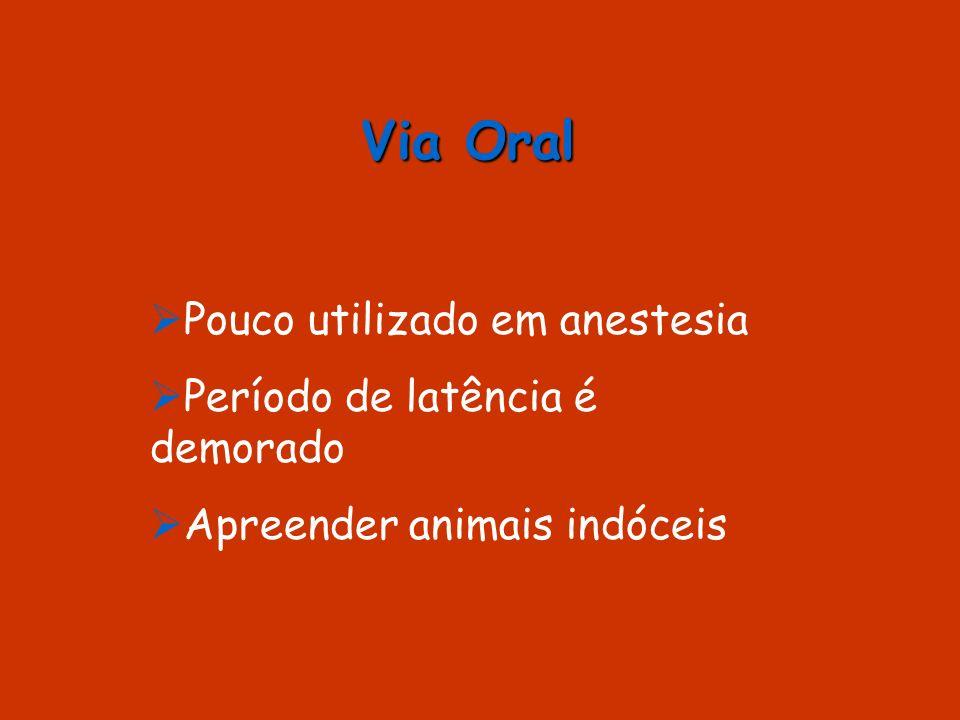 Via Oral Pouco utilizado em anestesia Período de latência é demorado