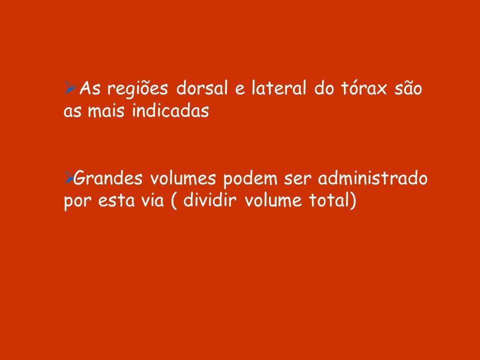 As regiões dorsal e lateral do tórax são as mais indicadas