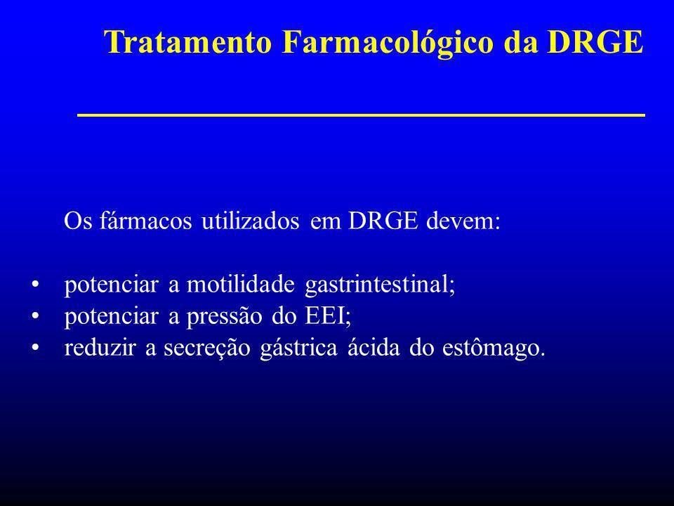 Tratamento Farmacológico da DRGE