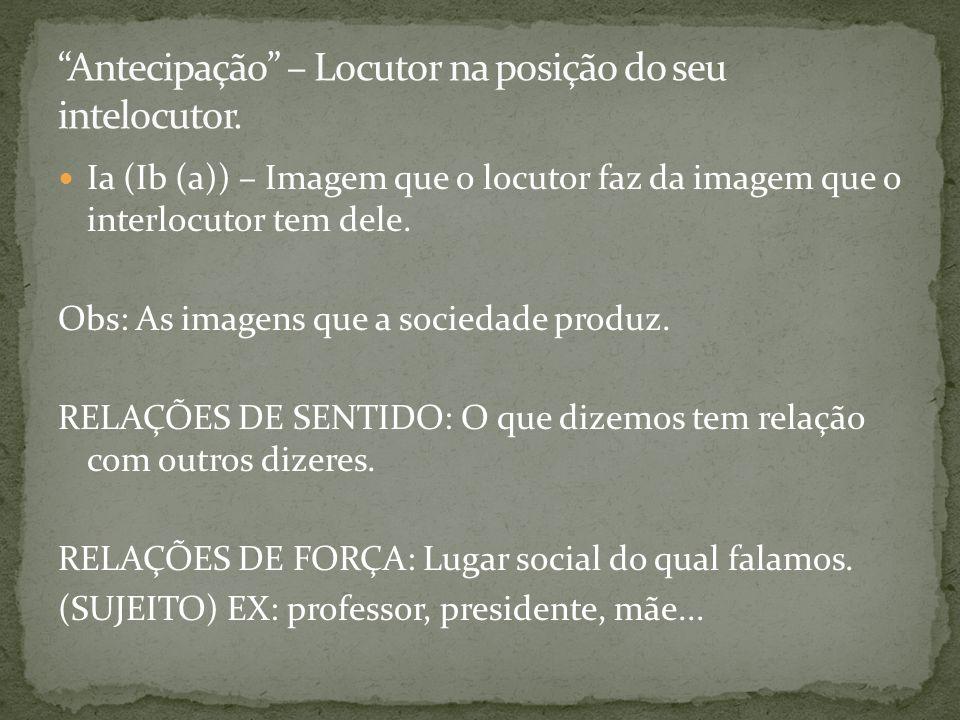 Antecipação – Locutor na posição do seu intelocutor.
