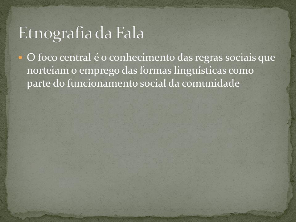 Etnografia da Fala