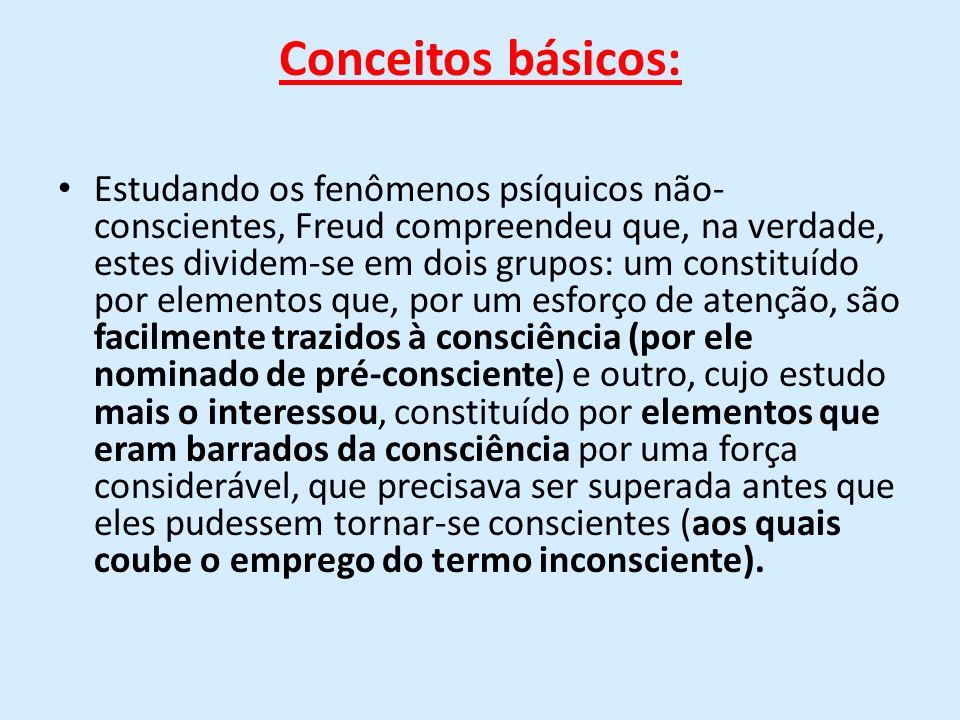 Conceitos básicos: