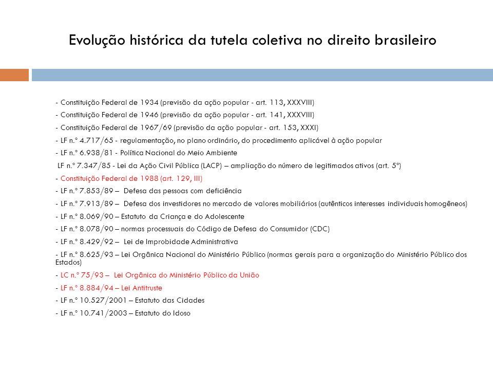 Evolução histórica da tutela coletiva no direito brasileiro