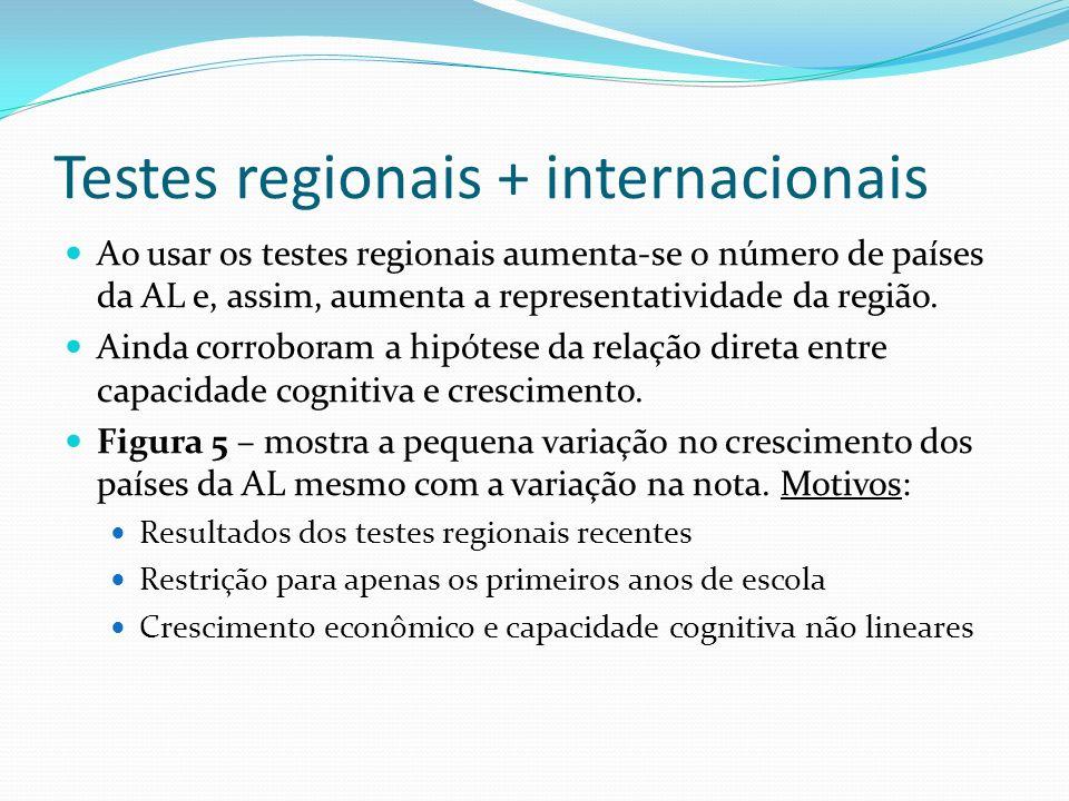 Testes regionais + internacionais