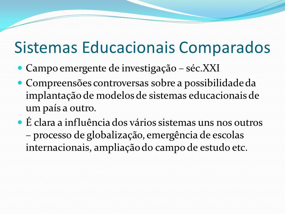 Sistemas Educacionais Comparados