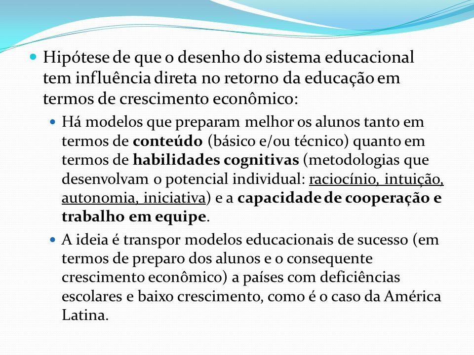 Hipótese de que o desenho do sistema educacional tem influência direta no retorno da educação em termos de crescimento econômico: