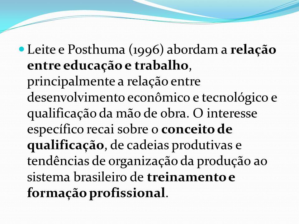 Leite e Posthuma (1996) abordam a relação entre educação e trabalho, principalmente a relação entre desenvolvimento econômico e tecnológico e qualificação da mão de obra.