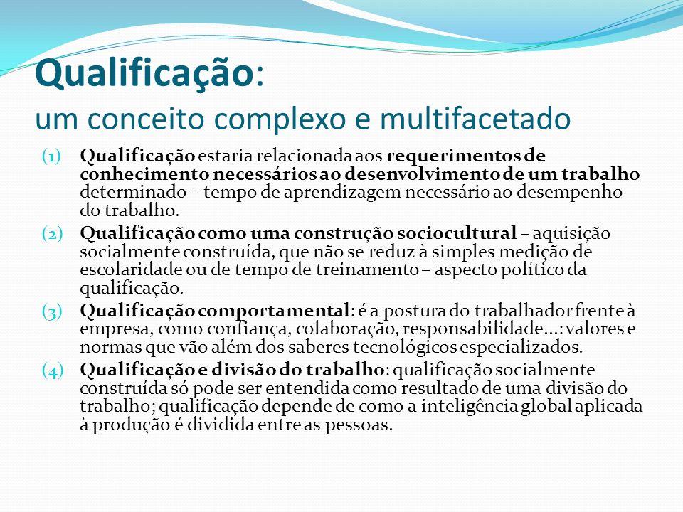 Qualificação: um conceito complexo e multifacetado