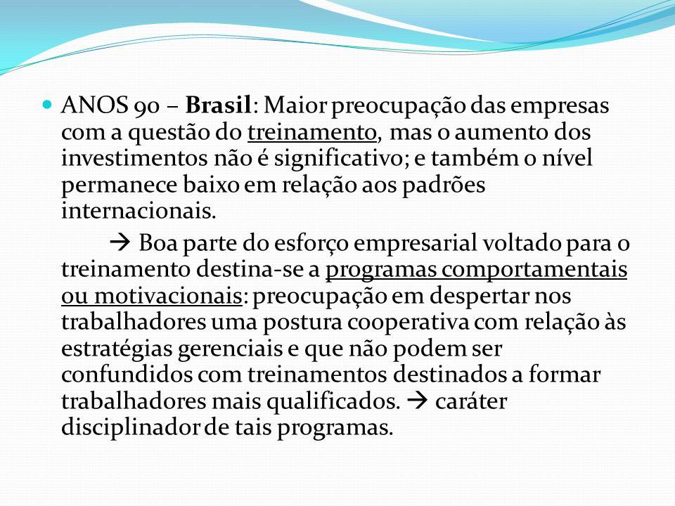 ANOS 90 – Brasil: Maior preocupação das empresas com a questão do treinamento, mas o aumento dos investimentos não é significativo; e também o nível permanece baixo em relação aos padrões internacionais.