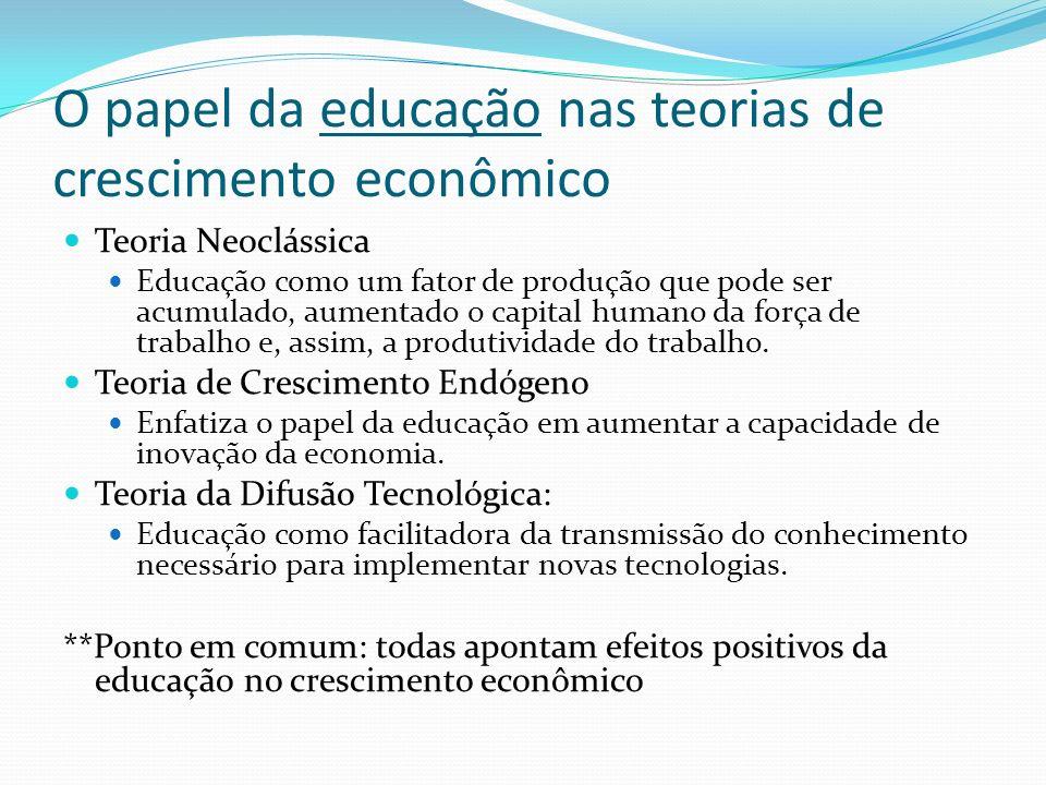 O papel da educação nas teorias de crescimento econômico