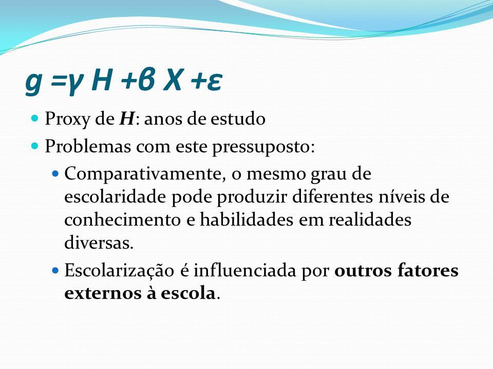 g =γ H +β X +ε Proxy de H: anos de estudo