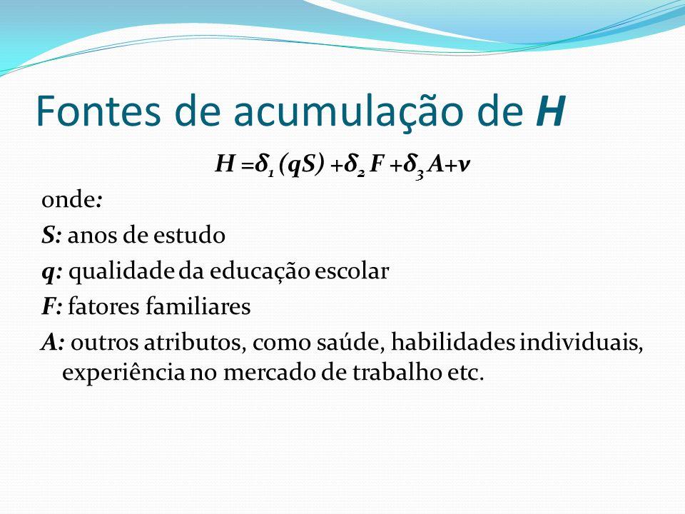 Fontes de acumulação de H