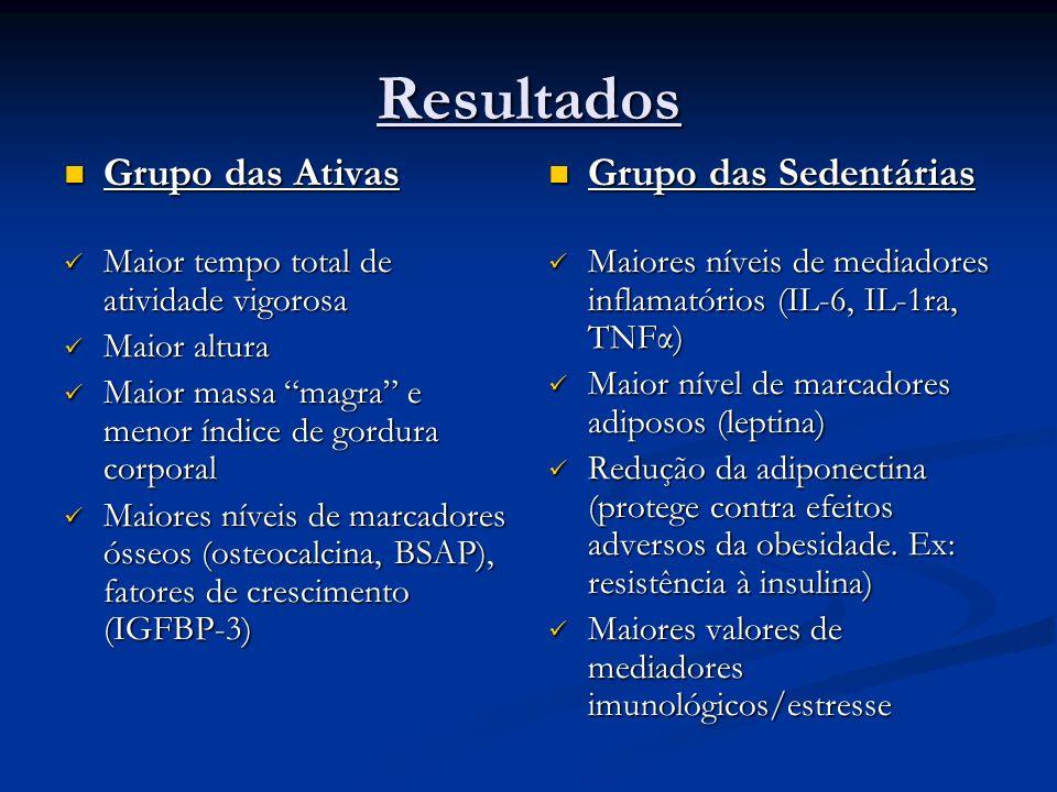 Resultados Grupo das Ativas Grupo das Sedentárias