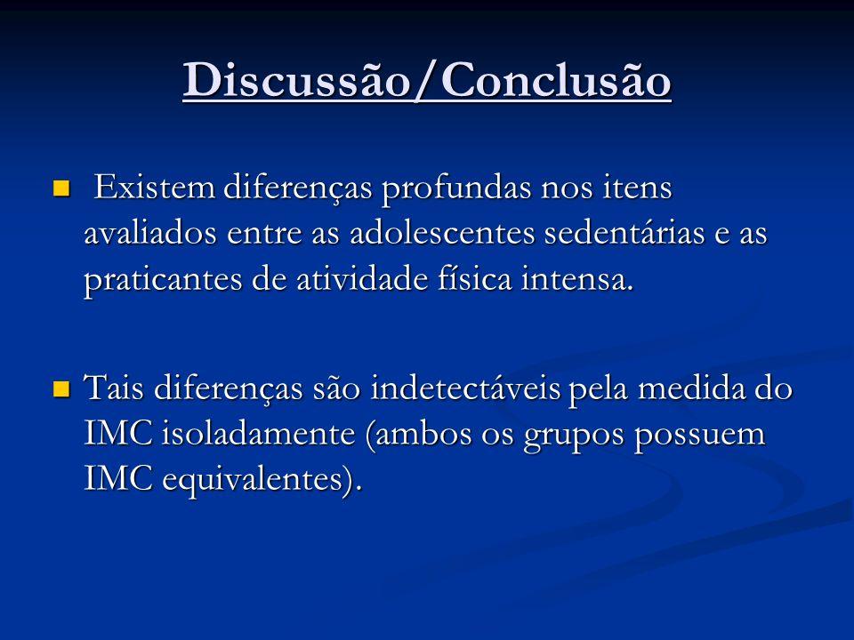 Discussão/ConclusãoExistem diferenças profundas nos itens avaliados entre as adolescentes sedentárias e as praticantes de atividade física intensa.