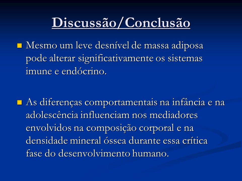 Discussão/Conclusão Mesmo um leve desnível de massa adiposa pode alterar significativamente os sistemas imune e endócrino.