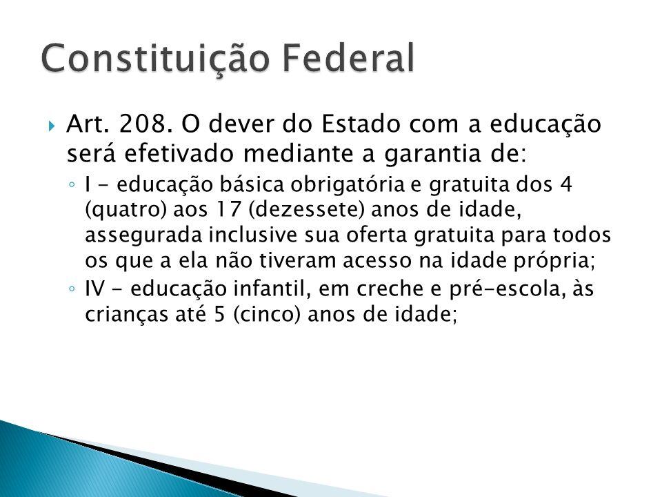 Constituição Federal Art. 208. O dever do Estado com a educação será efetivado mediante a garantia de: