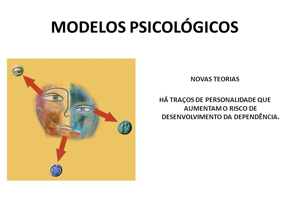 MODELOS PSICOLÓGICOS NOVAS TEORIAS