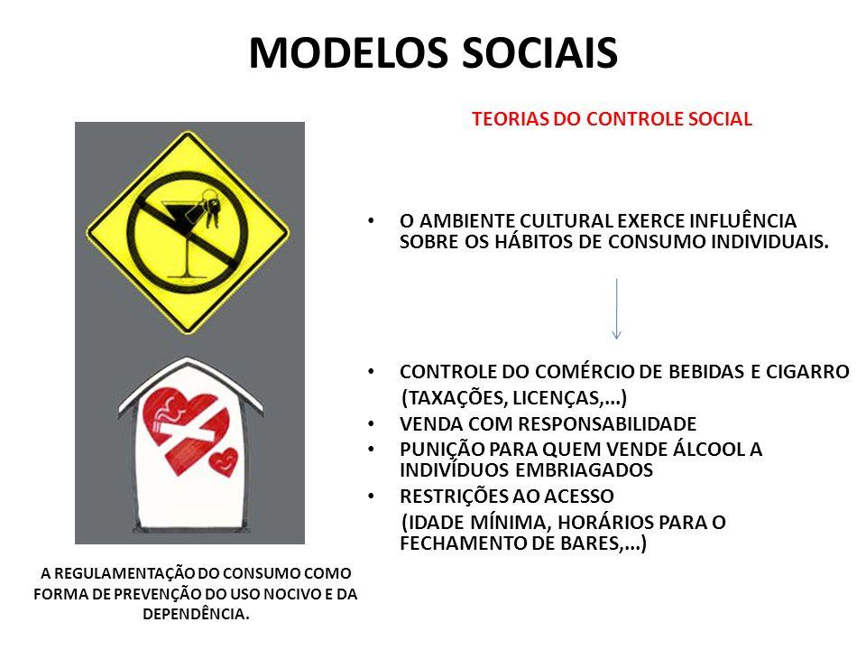 TEORIAS DO CONTROLE SOCIAL