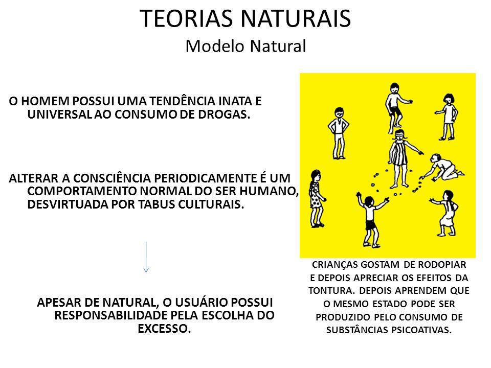 TEORIAS NATURAIS Modelo Natural
